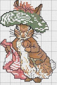 beatrix potter alphabet cross stitch patterns | ... För er som älskar Beatrix Potter och hennes fantastiska värld