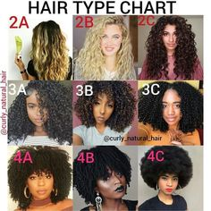 Natural Hair Care Remedy And Treatment For Hair Loss - Hair Care Tips Natural Hair Types, Curly Hair Types, Long Natural Hair, Curly Hair Care, Natural Hair Journey, Natural Hair Type Chart, 4c Hair Type, Black Hair Types Chart, Natural Wavy Hairstyles
