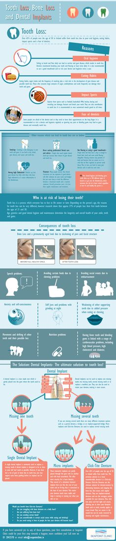 Tooth Loss, Bone Loss and Dental Implants #dental #dentists #infographics