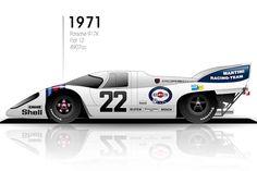 Porsche 935, Porsche Motorsport, Carroll Shelby, Slot Cars, Race Cars, Stock Car, Gt Turbo, Audi R8, 24h Le Mans