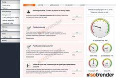 Screen pokazujący jak słaby jest fanpage prezydent Warszawy /