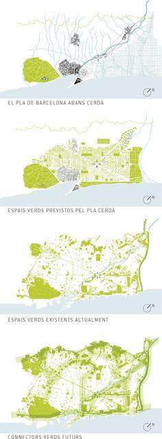 Primer Lugar Concurso Plaza de les Glòries / Barcelona, España.,Evolución Barcelona. Image Courtesy of Agence Ter & Ana Coello