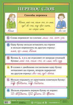 Kids Education, Homeschool, Presentation, Language, Study, English, Teaching, Early Education, Studio