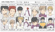 pixiv(ピクシブ)は、作品の投稿・閲覧が楽しめる「イラストコミュニケーションサービス」です。幅広いジャンルの作品が投稿され、ユーザー発の企画やメーカー公認のコンテストが開催されています。 Sugawara Koushi, Kenma, Haikyuu Manga, Haikyuu Fanart, Iwaoi, Oikawa, Goshiki Tsutomu, Semi Eita, Ushijima Wakatoshi