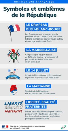 French Teaching Resources, Teaching French, French Language Lessons, French Lessons, How To Speak French, Learn French, French Words Quotes, France Info, French Education