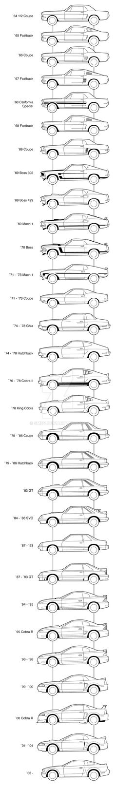 Cars Discover Mustang Guide by smev on DeviantArt Mustang Cobra, Mustang Fastback, Ford Mustang Gt, Blue Mustang, Mustang Bullitt, Porsche Cayman 987, Classic Mustang, Pony Car, Car Ford