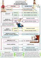 APOSTILA REMÉDIOS CONSTITUCIONAIS  - R$ 60 ,00   APOSTILA RECURSOS NO PROCESSO PENAL  - R$ 95 ,00                    HAB...