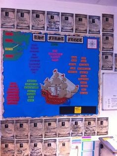 The First Fleet Display … Word Wall Displays, Classroom Displays, Primary Teaching, Primary School, Teaching Ideas, Year 4 Classroom, Australia For Kids, First Fleet