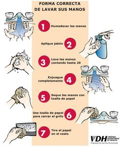 Pasos para Lavarse las Manos #MamaEnfermera #MamisHolisticas