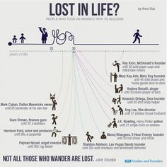 Successful People Who Faced Adversity | Empowernet Blog