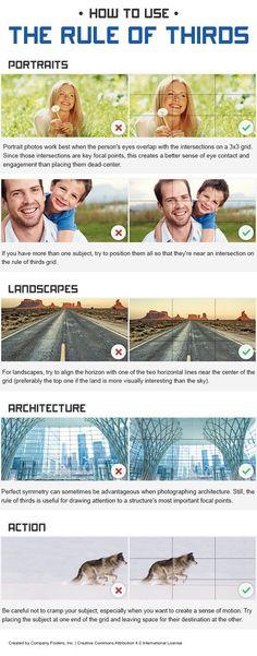 En af de vigtigste regler indenfor bl.a. fotografiet er Det Gyldne Snit eller Rule of Thirds. Prøv selv at studere billederne og se om du er enig: