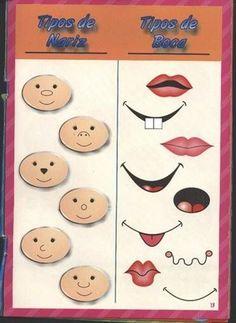 Tipos de nariz y tipos de boca