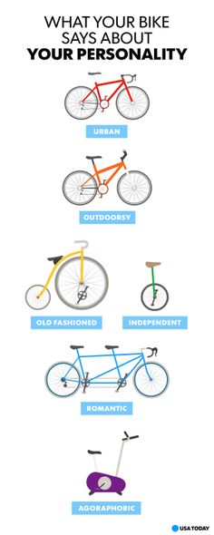 Bike personality infographic Best Cheap Mountain Bike, Cargo Bike, Skull Shirts, Vintage Bicycles, Data Visualization, Motion Design, Graphic Illustration, Projects To Try, Romantic