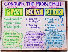 Check out this great blog post on Corkboard Connections: 3 Strategies to Conquer Math Word Problems