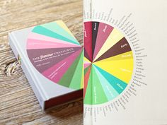 The Flavour Thesaurus by Niki Segnit » Eat Drink Chic.