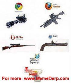 Derp Derpina Internet Meme's Collection: Internet Explorer Guns