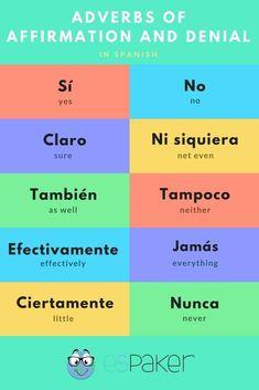 Learn Spanish Through Culture! Take 3 days FREE by clicking the picture! Learn Spanish Through Culture! Take 3 days FREE by clicking the picture! Common Spanish Phrases, Spanish Notes, Spanish Basics, Spanish Vocabulary, Spanish English, English Phrases, English Words, Learn English, Learn French