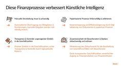 #KünstlicheIntelligenz kann #Finanzprozesse in Unternehmen drastisch verbessern #Finanzwesen