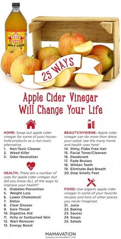 25 Ways Apple Cider Vinegar Will Change Your Life. Natural Health. Natural Living.