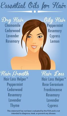 Essential oils for every type of hair! Discover what is best for your hair type with this infographic from BioSource Naturals. DIY essential oils for hair loss and hair growth. #aromatherapy #haircareathome, #hairlossinfographic
