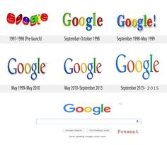 This is how the logo of #Google has changed over the years http://cleanpowerdevelopment.us/evolution-of-googles-branding-and-design-infographic/