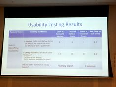 #usability testing results #vala16 #s39 http://j.mp/1T8ZITg