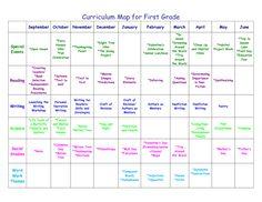 first grade writing curriculum map Curriculum Planner, First Grade Curriculum, Writing Curriculum, Curriculum Mapping, Homeschool Curriculum, Homeschooling, Middle School Ela, Beginning Of School, Classroom Organization