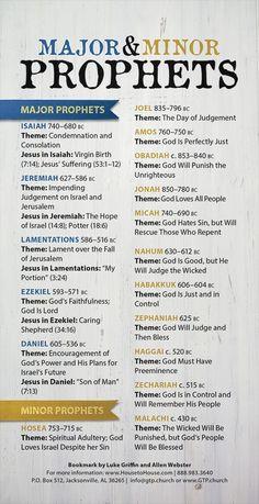 Bible Study Plans, Bible Study Notebook, Bible Study Tips, Scripture Study, Bible Lessons, Prayer Scriptures, Bible Teachings, Bible Prayers, Bible Verses