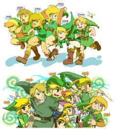 Link Through Time