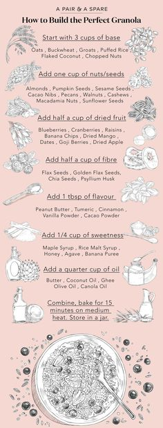 My Ultimate Guide to Making Granola At Home is part of Granola healthy - Here's your guide to making granola, delicious enough to eat everyday and easy enough for even the most inexperienced cook to make How To Make Granola, Making Granola, Muesli, Gourmet Recipes, Vegan Recipes, Healthy Snacks, Healthy Eating, Healthy Breakfasts, Puffed Rice