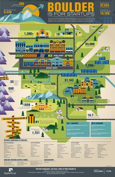 """""""A Look at 'Boulder is for Startups'""""—We take a look at the """"Boulder is for Startups"""" poster."""