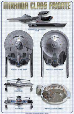 Miranda class starship #startrek