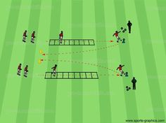 soccer speed training workouts - https://delicious.com/socceramazing7