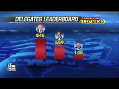 """How Trump needs to perform in the mid-Atlantic primaries - Donald Trump Fox News  """"  """"""""Subscribe Now to get DAILY WORLD HOT NEWS   Subscribe  us at: YouTube = https://www.youtube.com/channel/UC2fmymhlW8XL-wnct47779Q  GooglePlus = http://ift.tt/212DFQE  Pinterest = http://ift.tt/1PVV8Cm   Facebook =  http://ift.tt/1YbWS0d  weebly = http://ift.tt/1VoxjeM   Website: http://ift.tt/1V8wypM  latest news on donald trump latest news on donald trump youtube latest news on donald trump golf course…"""