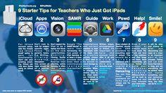 9 short tips for Teachers who've just got iPads