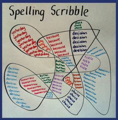 Spelling Scribble - Fun way to practice writing spelling words. Draw a large doodle on paper. Write spelling words in each section. Good Sub activity. Relief Teaching Ideas