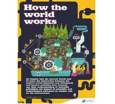 These vibrant, engaging and beautifully illustrated posters represent each of the six transdisciplinary themes for students. Teaching Materials, Used Books, It Works, Preschool, Knowledge, English, Concept, Learning, World