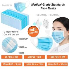 Safety Mask, Face Masks, Medical, Free Shipping, Medicine, Med School, Facials, Active Ingredient