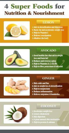 Super Foods Nutrition Nourishment
