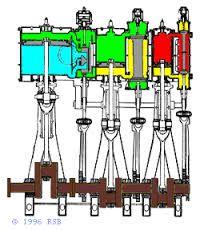 Képtalálatok a következőre: triple expansion steam engine images Marine Engineering, Mechanical Engineering, Mini Steam Engine, Great Lakes Ships, Titanic Ship, Motor Diesel, Merchant Marine, Combustion Chamber, Cool Ideas