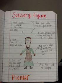 Social Studies Ideas for Elementary Teachers: Sensory Figures for ...