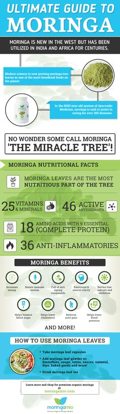 Moringa introduction, moringa nutrition and moringa benefits...all in one infographic. Learn why this superfood needs to be in your diet!