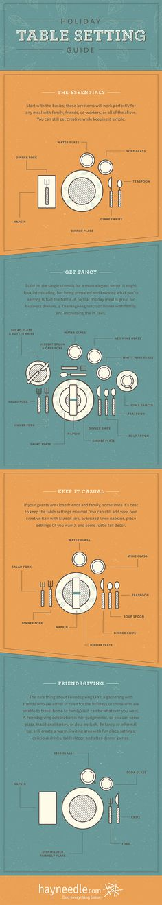 Holidays and Events: Holiday Table Setting Guide Guide Infographic. Holiday Tables, Thanksgiving Table, Thanksgiving Decorations, Holiday Decor, Holiday Ideas, Dining Etiquette, Wedding Table Settings, Setting Table, Party Entertainment