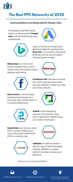 If you're looking for a new network or cheaper alternative, we've got plenty of excellent PPC networks you need to try. Here are the top PPC networks you need to know about in 2020.  To know more, check the infographs.