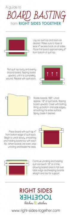 Board Basting