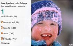 Un país europeo ocupa el primer lugar en el Informe Mundial de la Felicidad 2017, que se concentra no sólo en la prosperidad económica sino también en factores como la estabilidad emocional, el apoyo de la comunidad y la confianza en las instituciones. ¿Y cómo le ha ido a EU y América Latina?