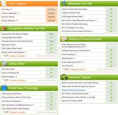 iPage Review & Rankings - Inexpensive Web Hosting: