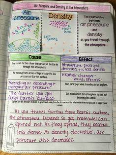 Weather Interactive Notebook Pages - Interactive notebooks high school