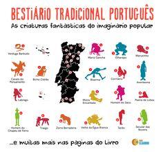 Mitos Portugueses