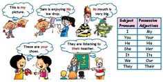 POSSESSIVE ADJECTIVES - OTHERS - Teacher Jocelyn English Class, English Lessons, Learn English, Basic Grammar, English Grammar, Language, Teacher, Personal Pronoun, Education